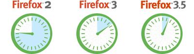 Firefox-3.5-p