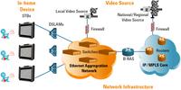 IPTV i kod nas