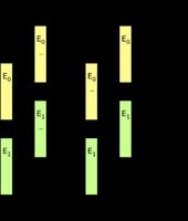 Napad na SHA-1 još jednostavniji