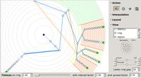 Nmap 4.75 crta plan mreže